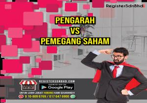 Register Sdn Bhd (10)